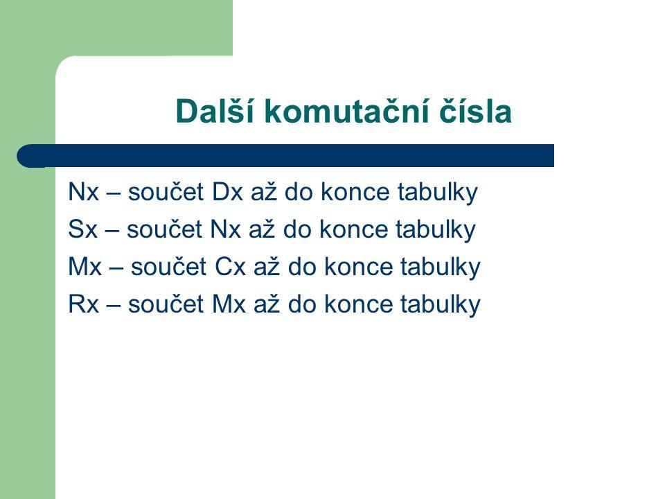 Další komutační čísla Nx – součet Dx až do konce tabulky
