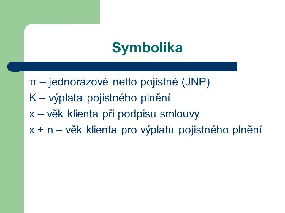 Symbolika π – jednorázové netto pojistné (JNP)