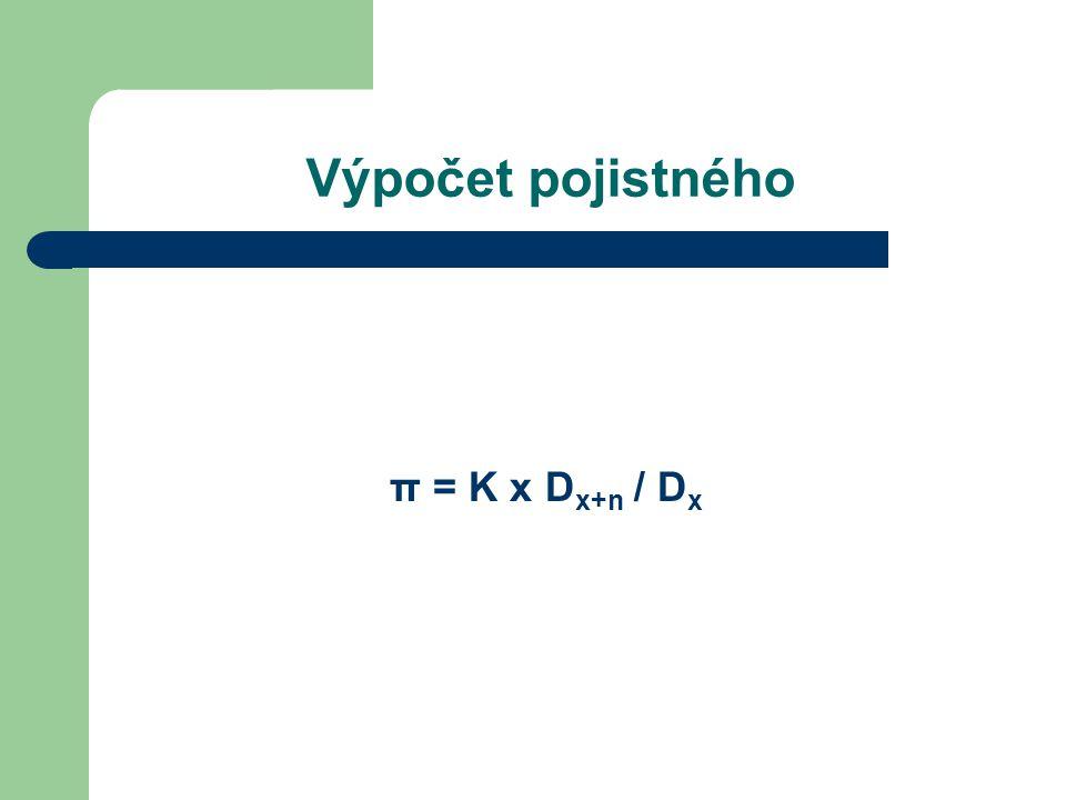Výpočet pojistného π = K x Dx+n / Dx