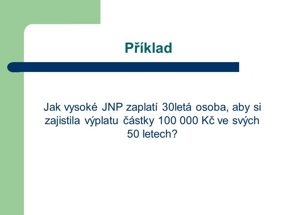 Příklad Jak vysoké JNP zaplatí 30letá osoba, aby si zajistila výplatu částky 100 000 Kč ve svých 50 letech