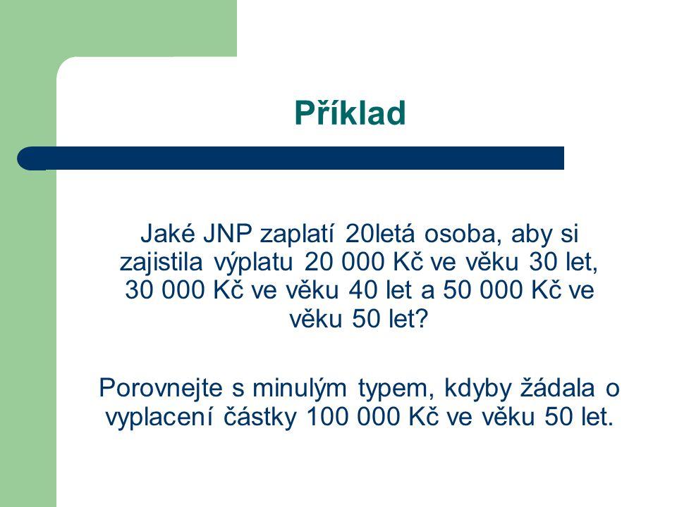 Příklad Jaké JNP zaplatí 20letá osoba, aby si zajistila výplatu 20 000 Kč ve věku 30 let, 30 000 Kč ve věku 40 let a 50 000 Kč ve věku 50 let