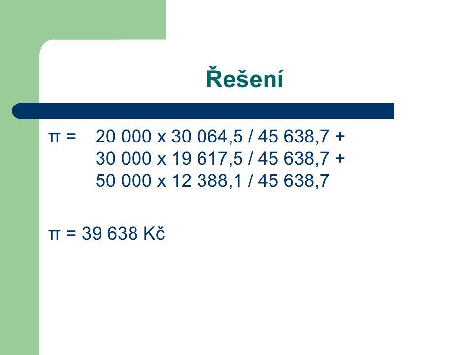 Řešení π = 20 000 x 30 064,5 / 45 638,7 + 30 000 x 19 617,5 / 45 638,7 + 50 000 x 12 388,1 / 45 638,7.