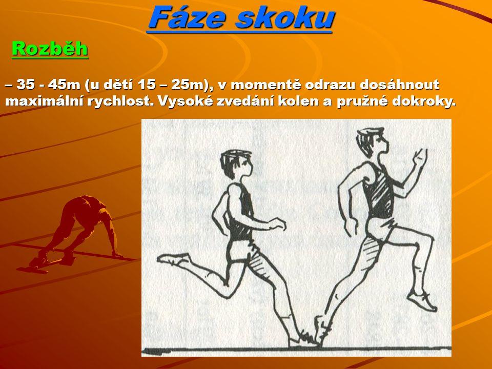 Fáze skoku Rozběh. – 35 - 45m (u dětí 15 – 25m), v momentě odrazu dosáhnout maximální rychlost. Vysoké zvedání kolen a pružné dokroky.
