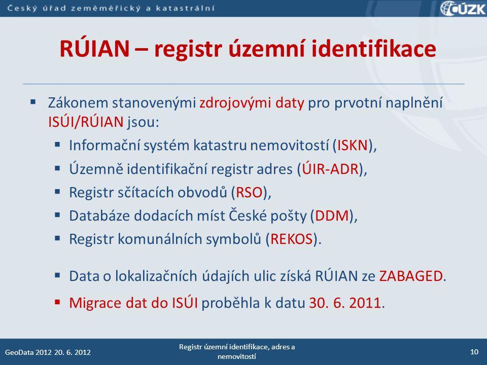 RÚIAN – registr územní identifikace