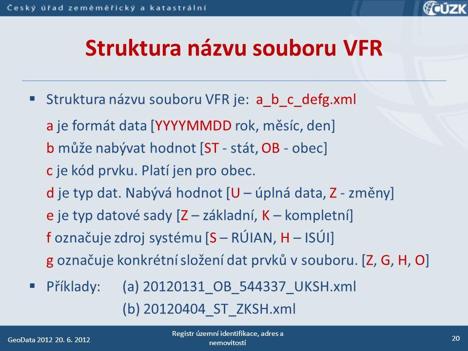 Struktura názvu souboru VFR
