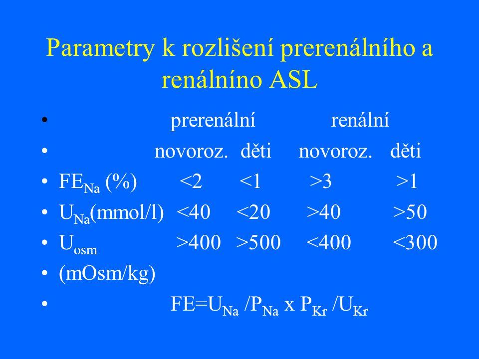 Parametry k rozlišení prerenálního a renálníno ASL