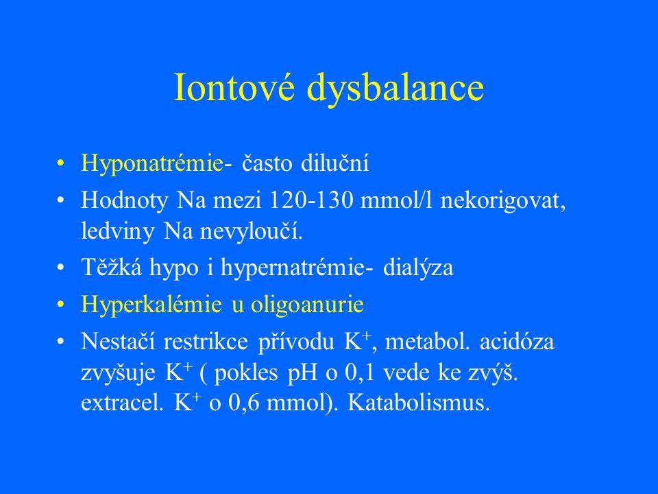 Iontové dysbalance Hyponatrémie- často diluční