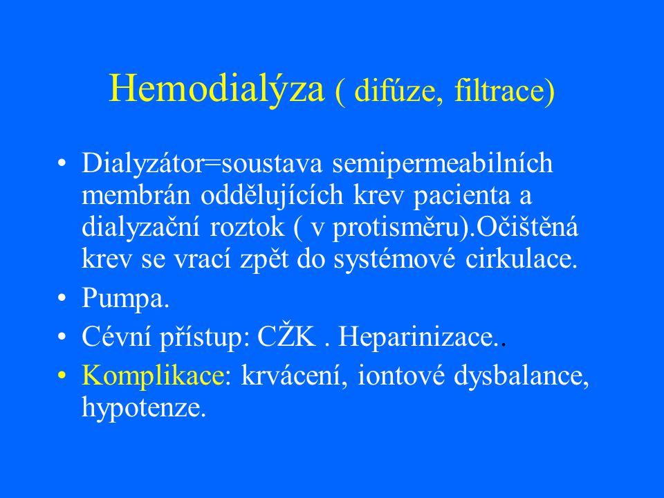 Hemodialýza ( difúze, filtrace)