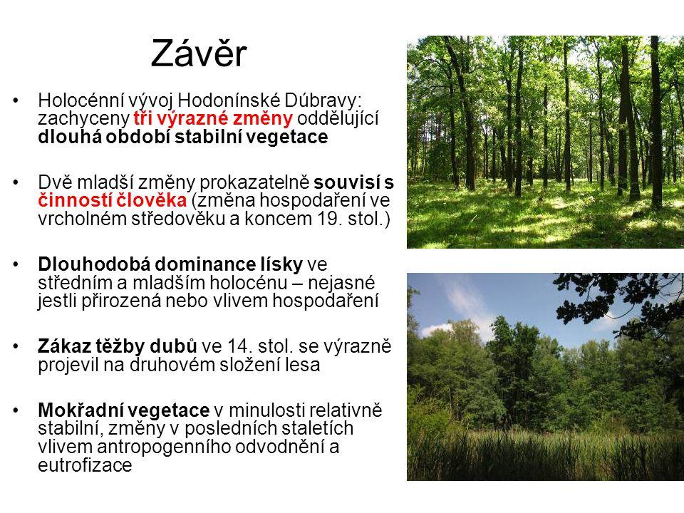 Závěr Holocénní vývoj Hodonínské Dúbravy: zachyceny tři výrazné změny oddělující dlouhá období stabilní vegetace.