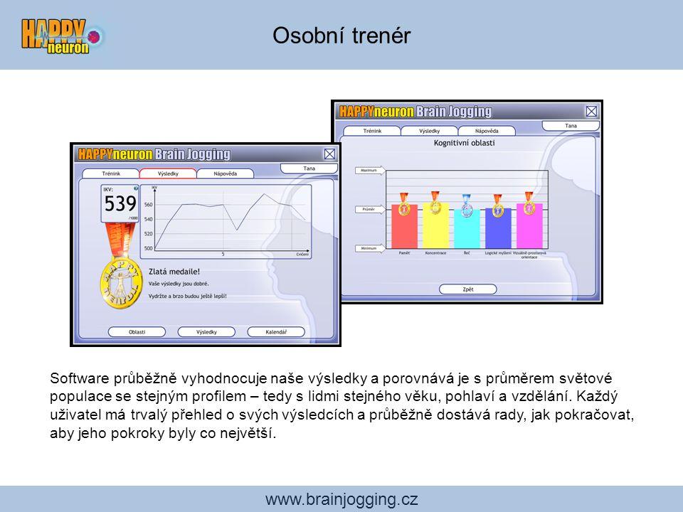 Osobní trenér www.brainjogging.cz