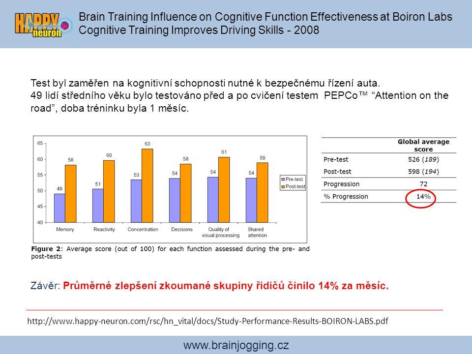 Studie účinnosti cvičení HAPPYneuron:
