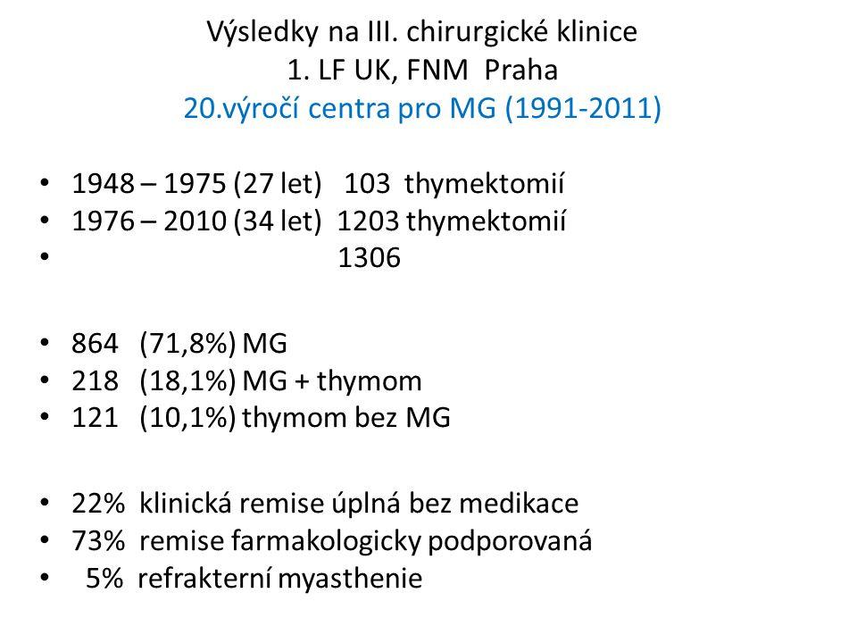 Výsledky na III. chirurgické klinice 1. LF UK, FNM Praha 20