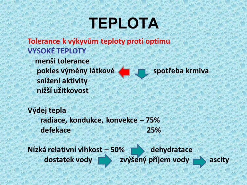 TEPLOTA Tolerance k výkyvům teploty proti optimu VYSOKÉ TEPLOTY