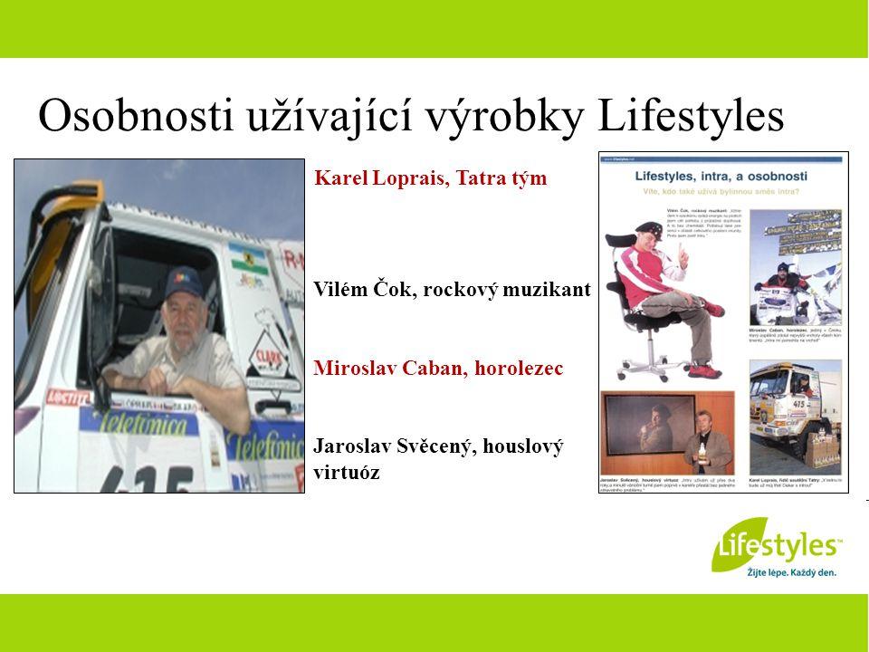 Osobnosti užívající výrobky Lifestyles