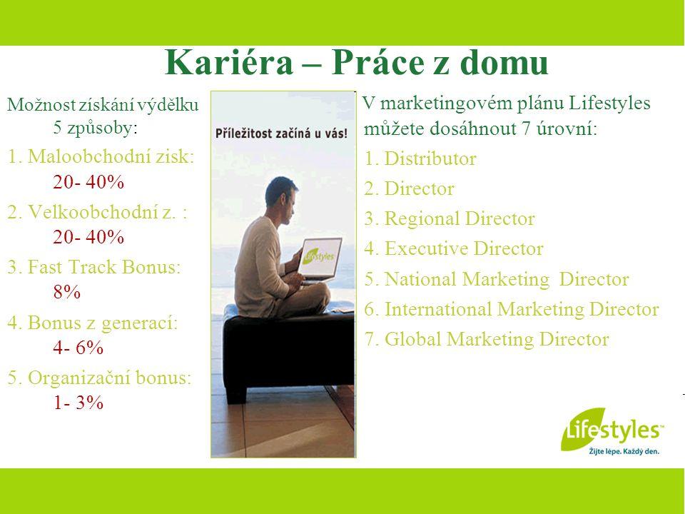 Kariéra – Práce z domu 1. Maloobchodní zisk: 20- 40% 1. Distributor