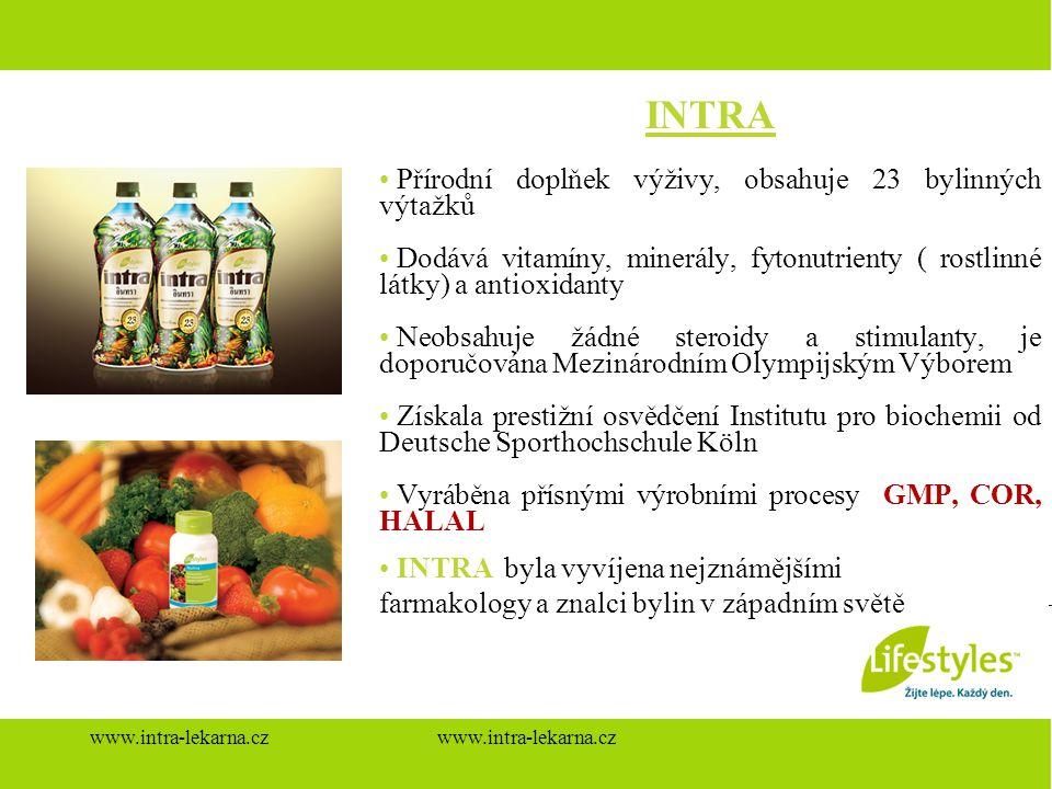 INTRA Přírodní doplňek výživy, obsahuje 23 bylinných výtažků