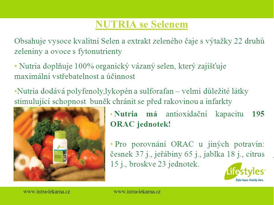 NUTRIA se Selenem Obsahuje vysoce kvalitní Selen a extrakt zeleného čaje s výtažky 22 druhů zeleniny a ovoce s fytonutrienty.