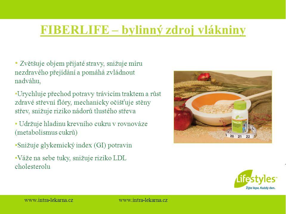 FIBERLIFE – bylinný zdroj vlákniny