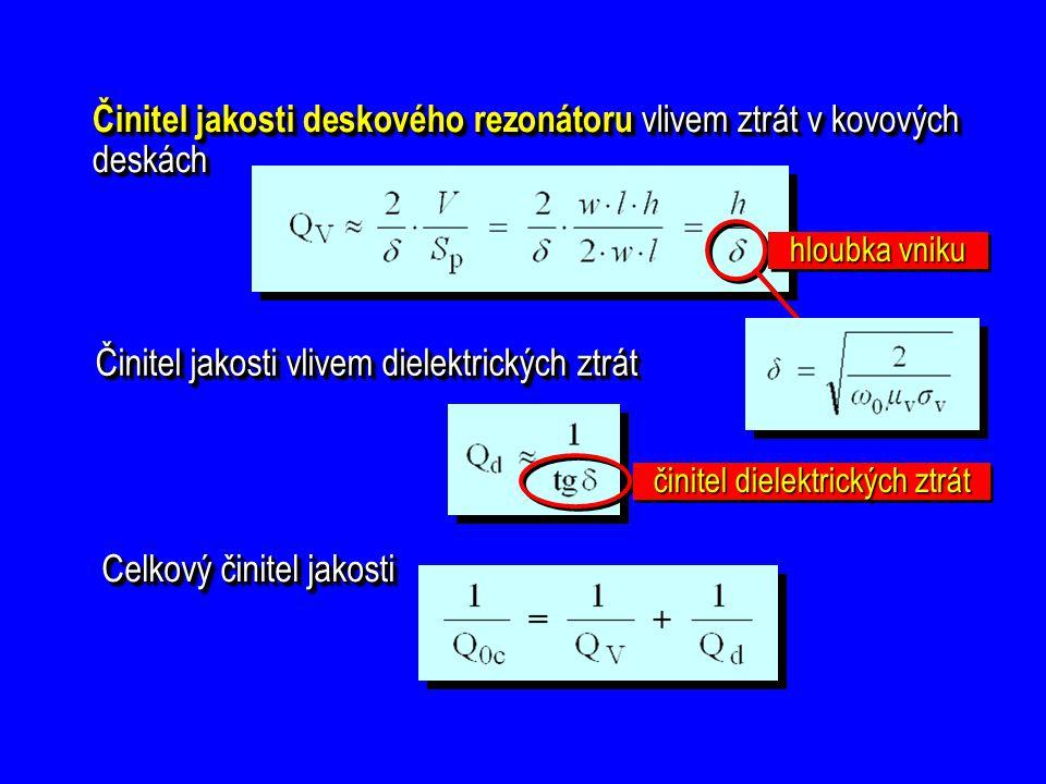 činitel dielektrických ztrát