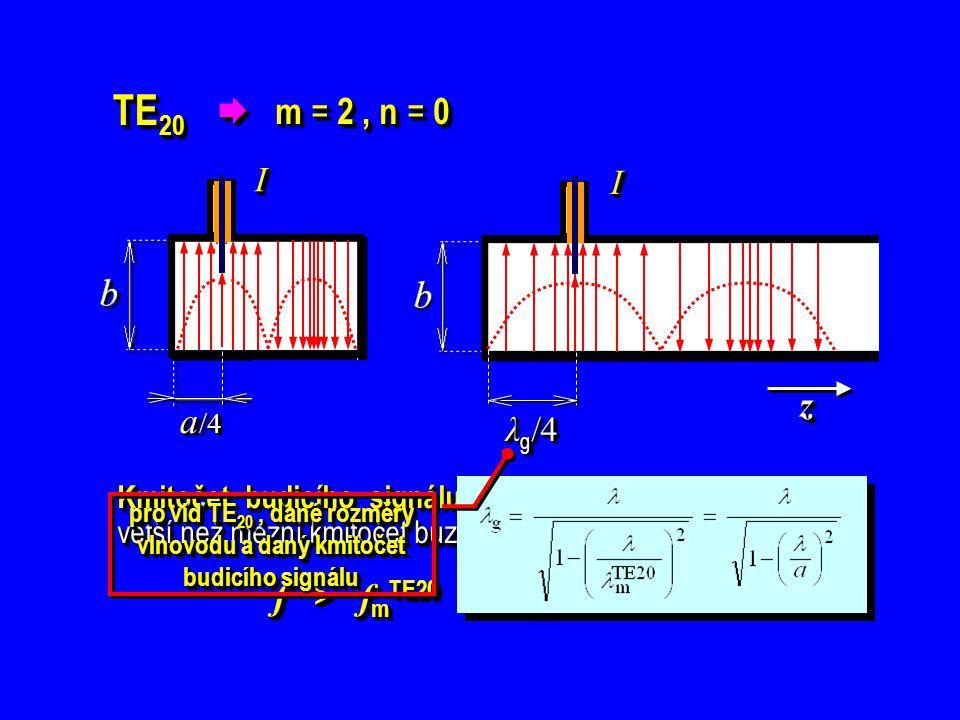 pro vid TE20 , dané rozměry vlnovodu a daný kmitočet budicího signálu