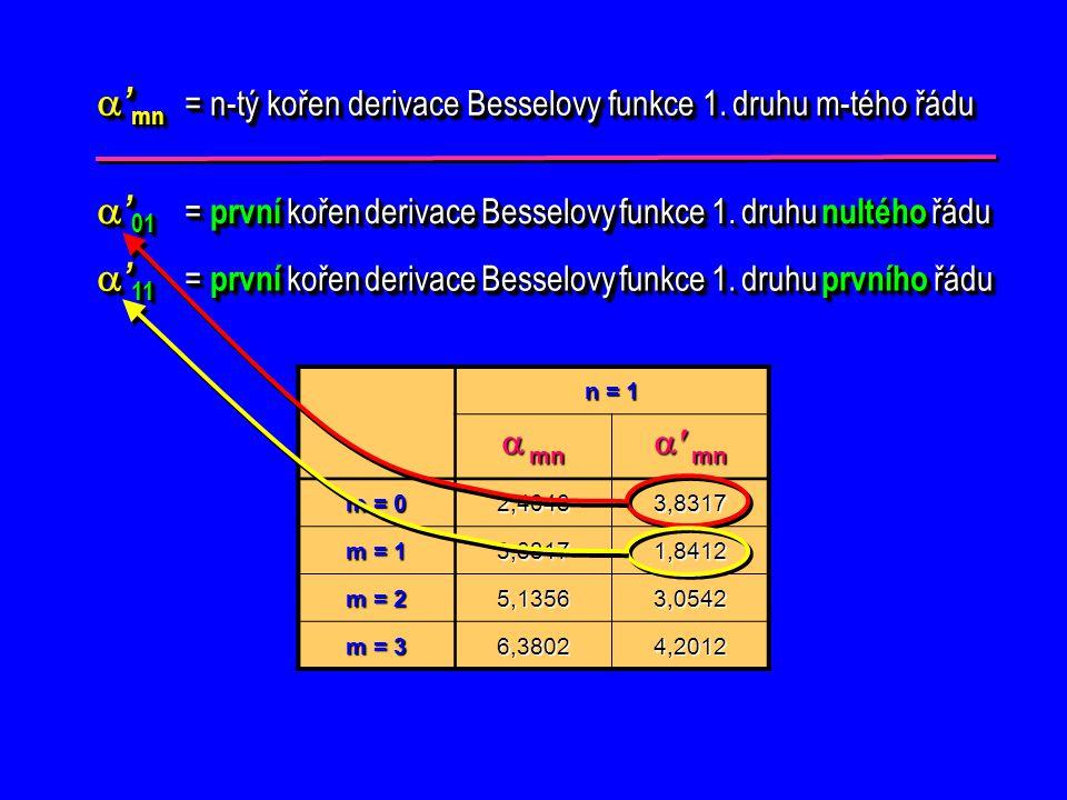 'mn = n-tý kořen derivace Besselovy funkce 1. druhu m-tého řádu