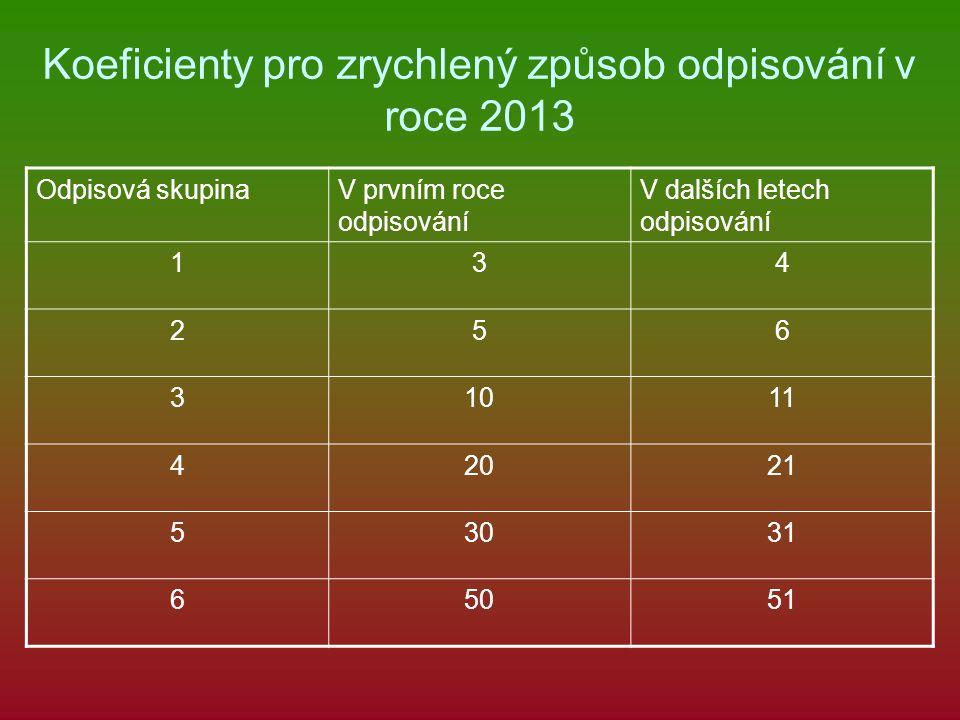 Koeficienty pro zrychlený způsob odpisování v roce 2013