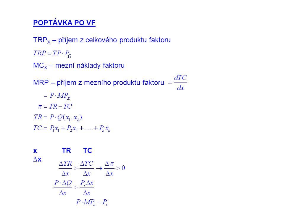 POPTÁVKA PO VF TRPX – příjem z celkového produktu faktoru. MCX – mezní náklady faktoru. MRP – příjem z mezního produktu faktoru.