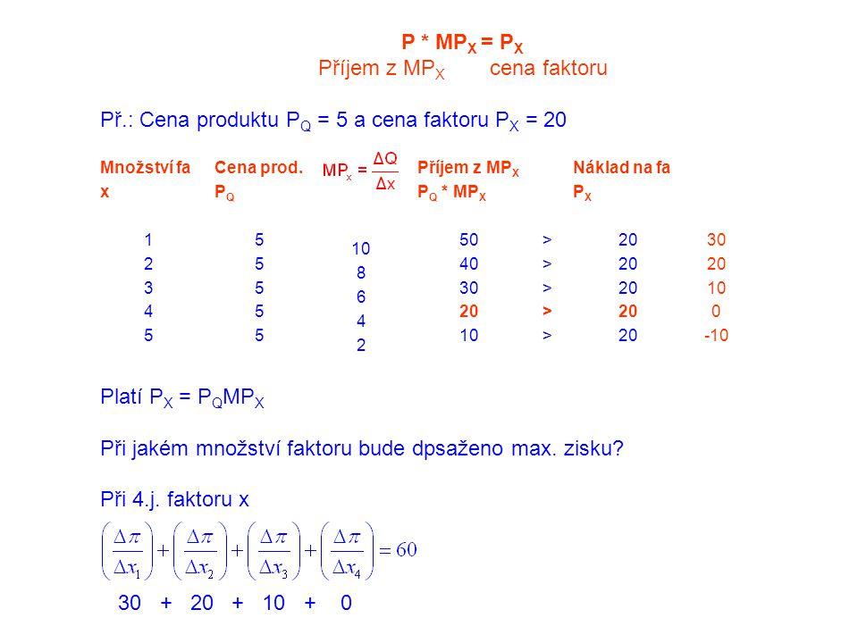 Příjem z MPX cena faktoru