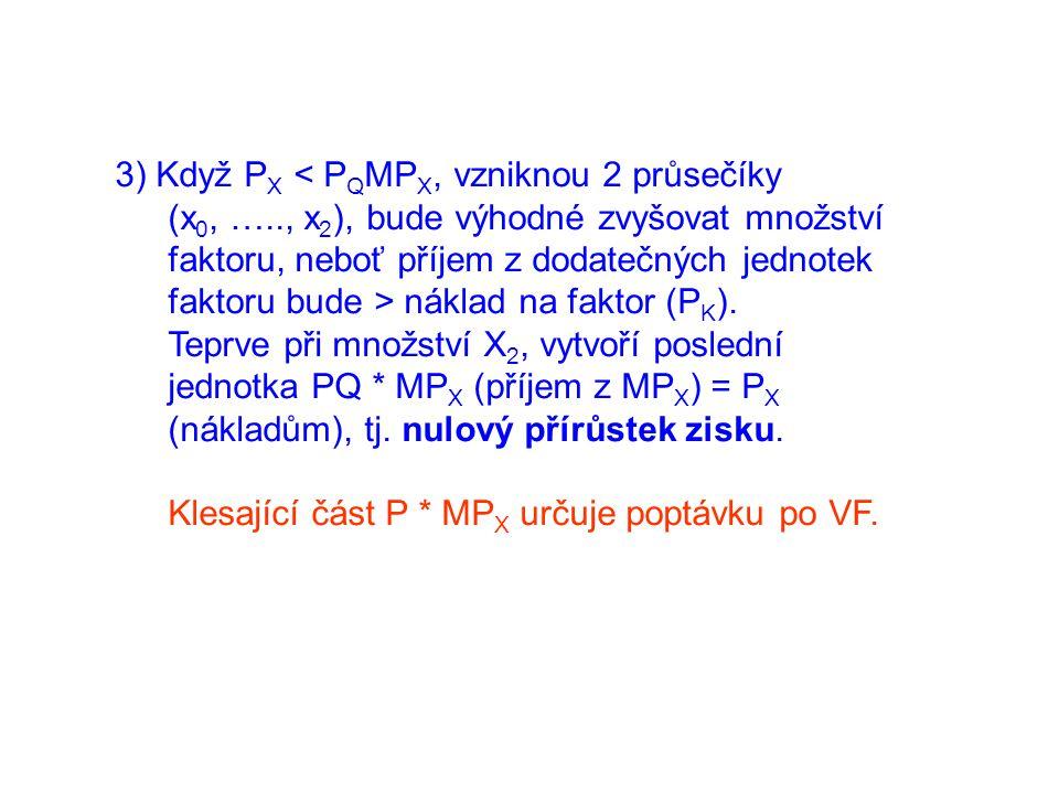 3) Když PX < PQMPX, vzniknou 2 průsečíky