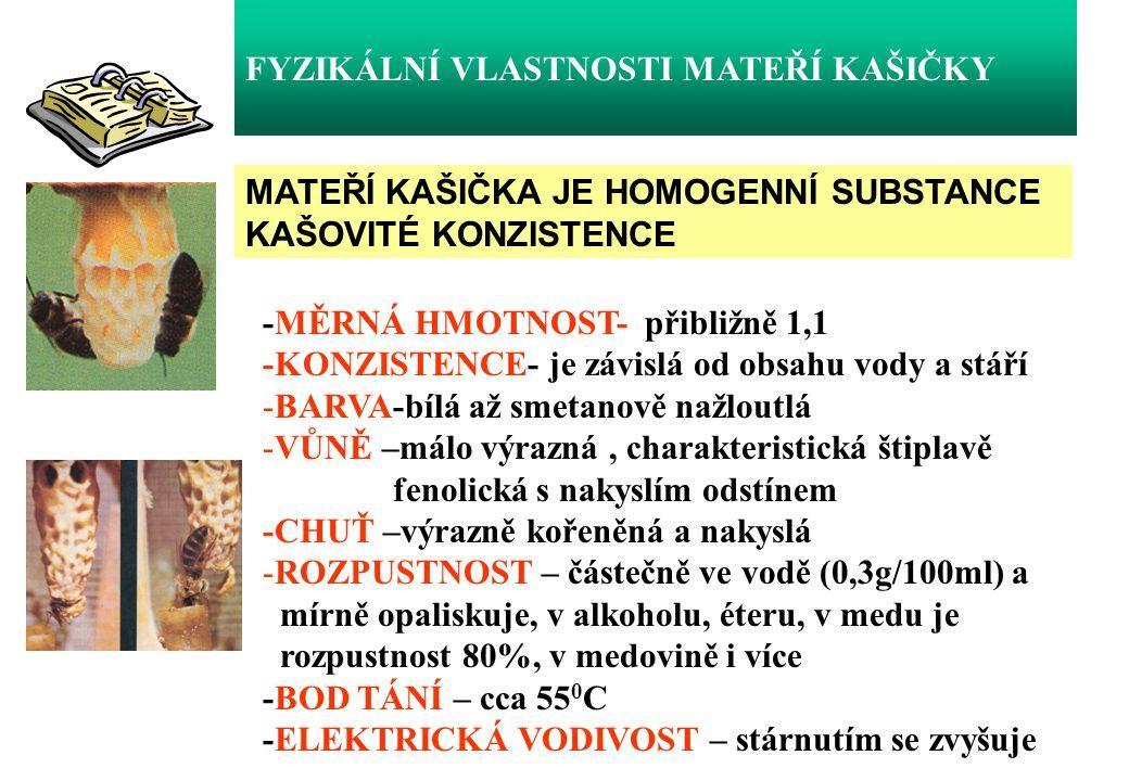 FYZIKÁLNÍ VLASTNOSTI MATEŘÍ KAŠIČKY