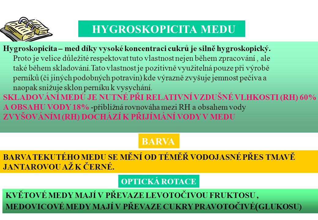 HYGROSKOPICITA MEDU BARVA