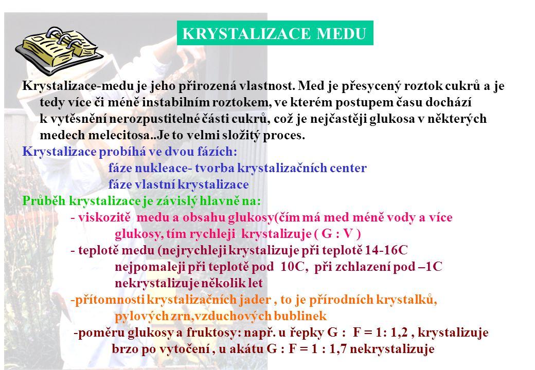 KRYSTALIZACE MEDU Krystalizace-medu je jeho přirozená vlastnost. Med je přesycený roztok cukrů a je.