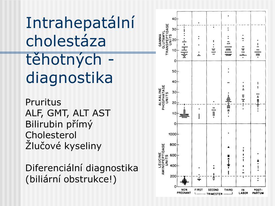 Intrahepatální cholestáza těhotných - diagnostika
