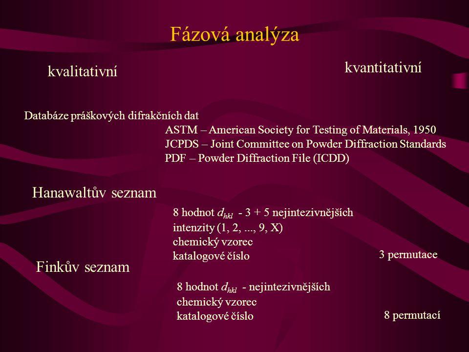 Fázová analýza kvantitativní kvalitativní Hanawaltův seznam