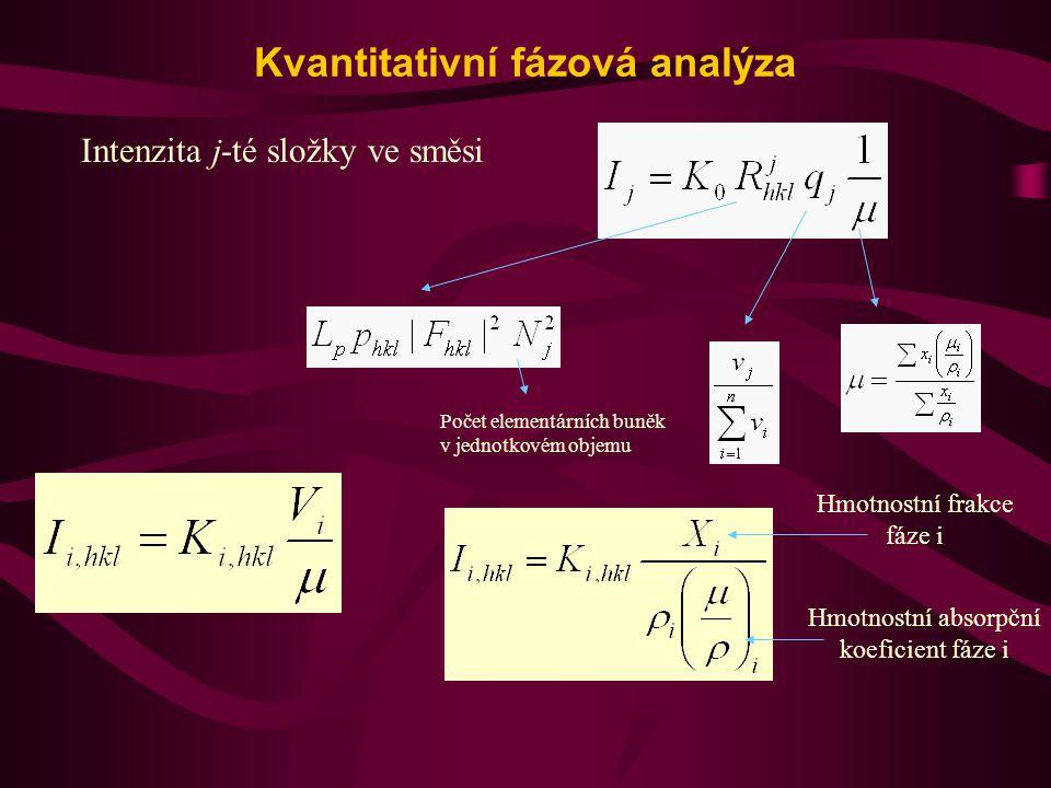 Kvantitativní fázová analýza