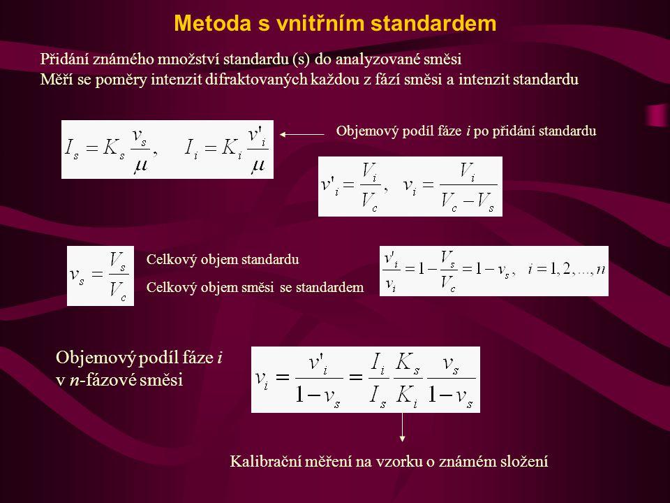 Metoda s vnitřním standardem