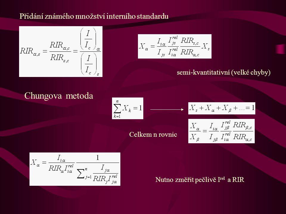 Chungova metoda Přidání známého množství interního standardu