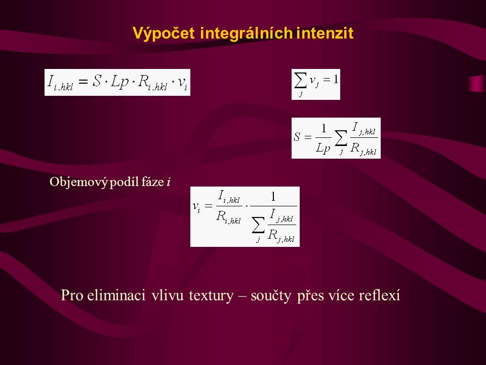 Výpočet integrálních intenzit