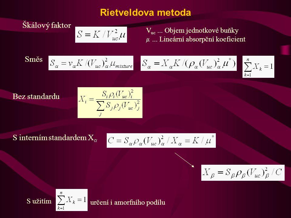 Rietveldova metoda Škálový faktor Směs Bez standardu