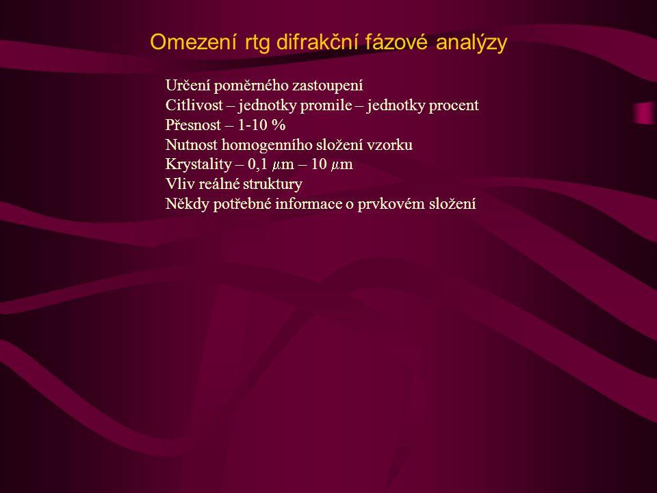 Omezení rtg difrakční fázové analýzy