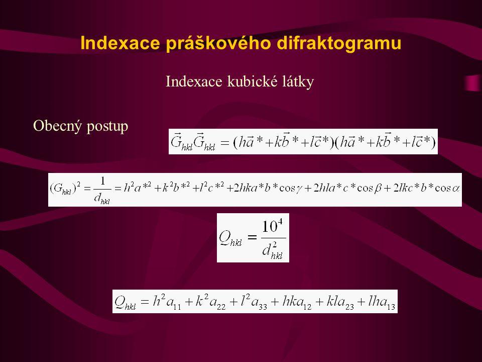 Indexace práškového difraktogramu