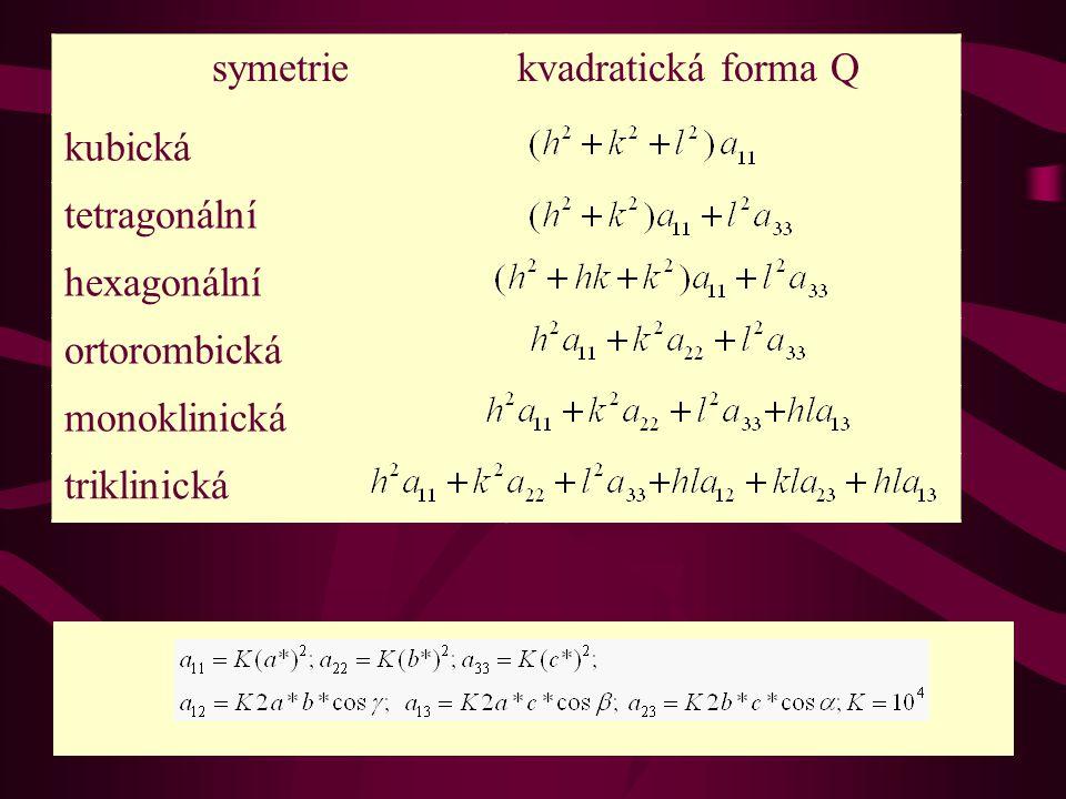 symetrie kvadratická forma Q kubická tetragonální hexagonální ortorombická monoklinická triklinická