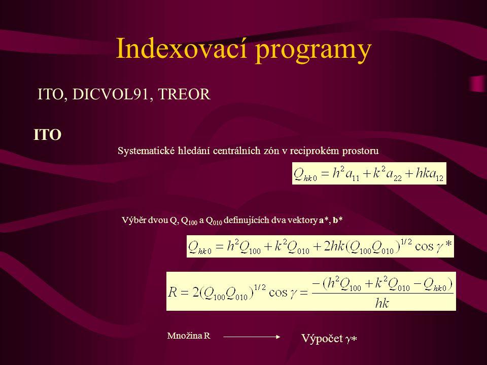 Indexovací programy ITO, DICVOL91, TREOR ITO Výpočet g*