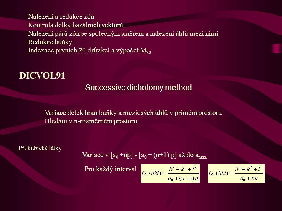 DICVOL91 Successive dichotomy method Nalezení a redukce zón