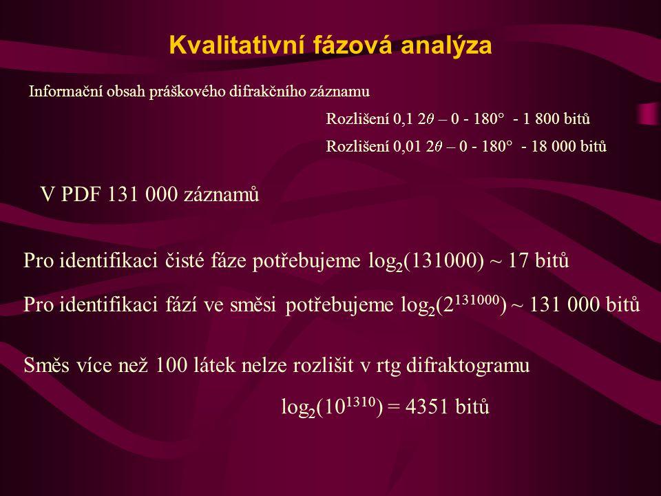 Kvalitativní fázová analýza