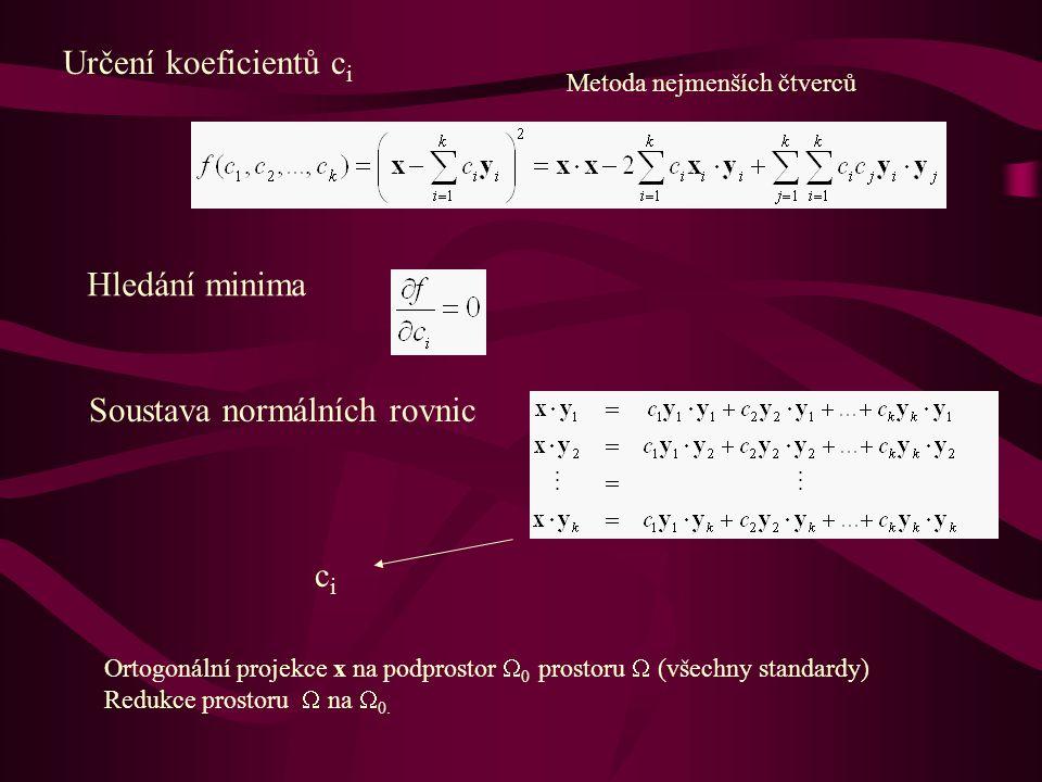 Soustava normálních rovnic