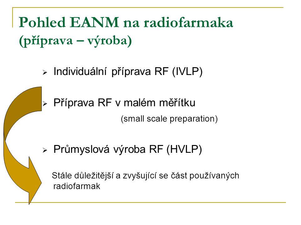 Pohled EANM na radiofarmaka (příprava – výroba)