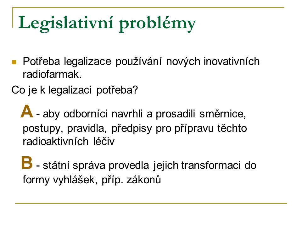 Legislativní problémy
