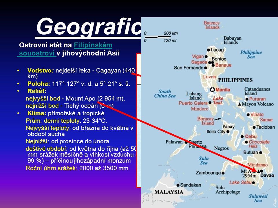 Geografické údaje: Ostrovní stát na Filipínském