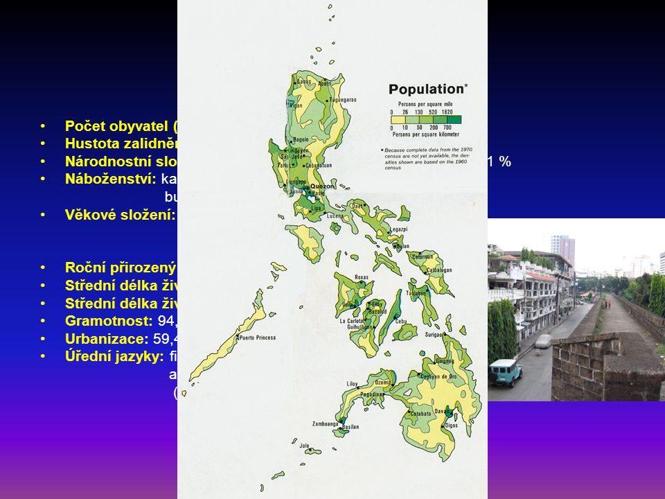 Obyvatelstvo: Počet obyvatel (2006): 89 468 677